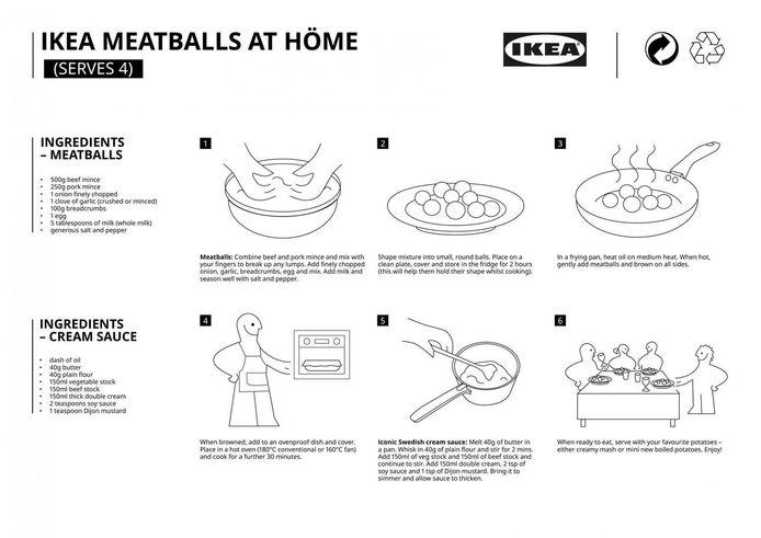 Bouwplaat Zweedse gehaktballetjes Ikea